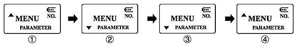 Инструкция по эксплуатации на русском языке Baofeng UV-5R меню
